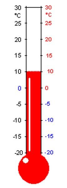 10°C 12.apríl
